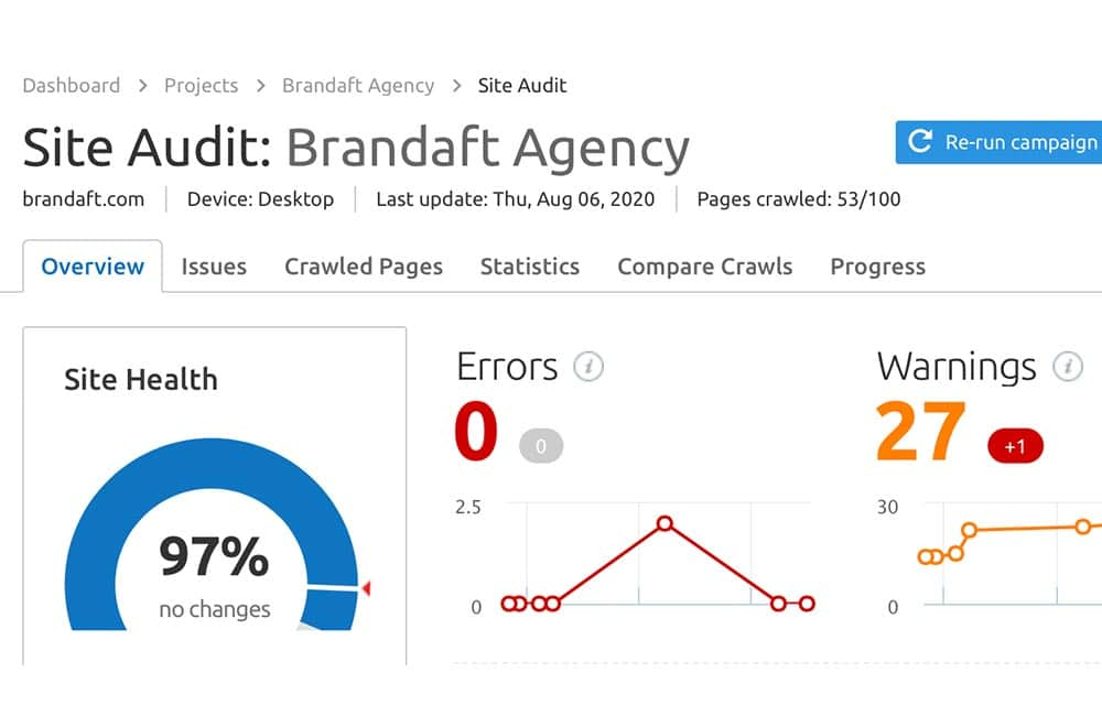 semrush kullanımı, semrush site audit, semrush site denetimi